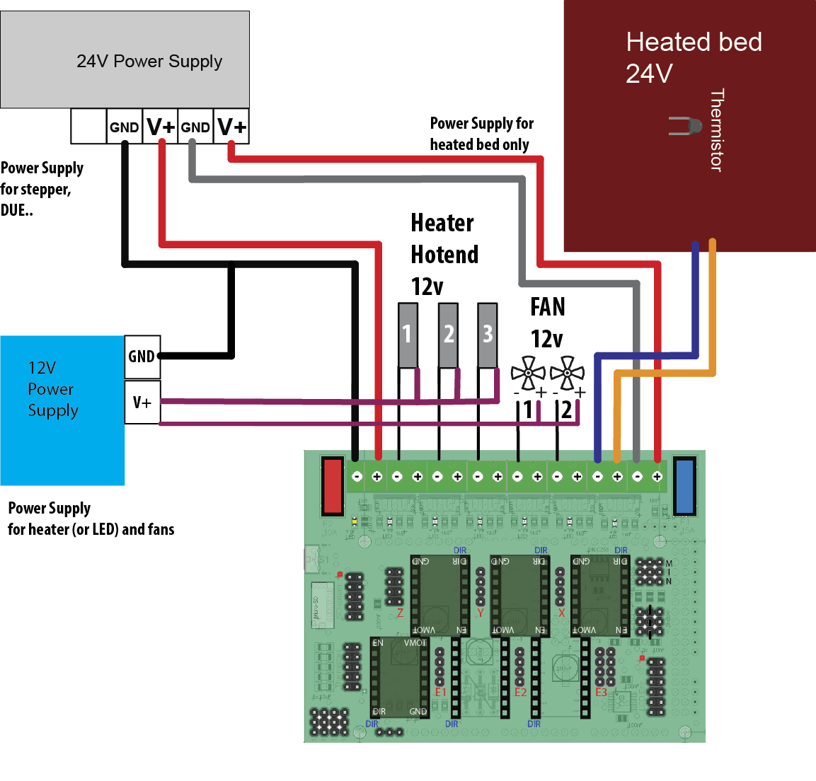 Psu Power Supply Unit And Electrical Good Sizing Radds Wiring Diagram 24v 12v24vpsu