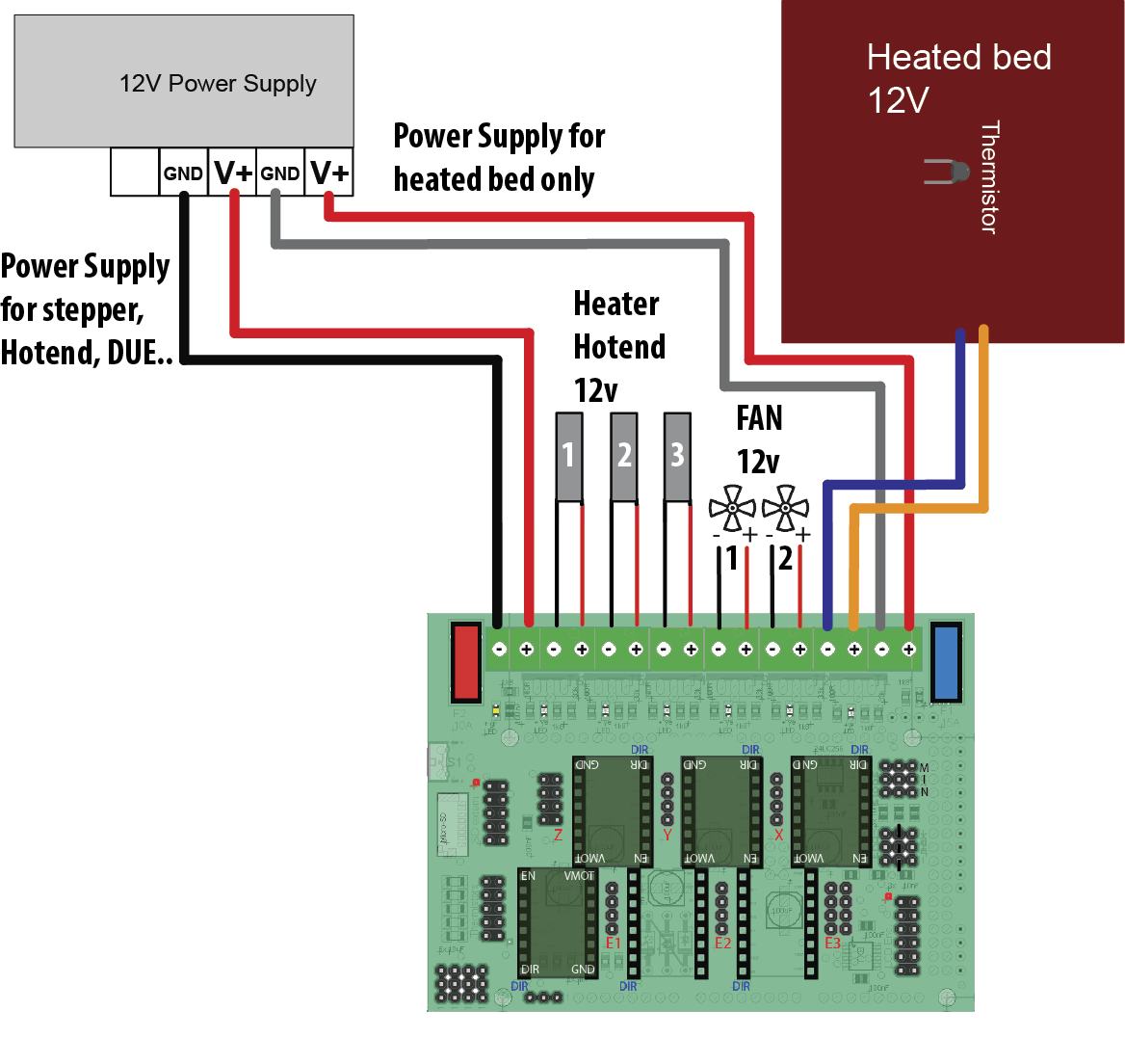 PSU (Power Supply Unit) and electrical good sizing - RADDS