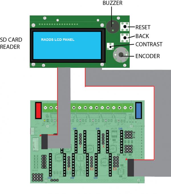 RADDS-LCD