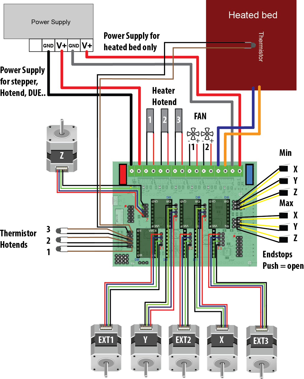 Radds Electronics For 3d Printer Wiring Schematic V1 1 0 Usb