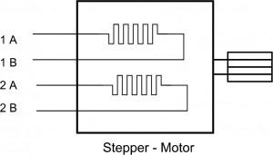 stepper_2