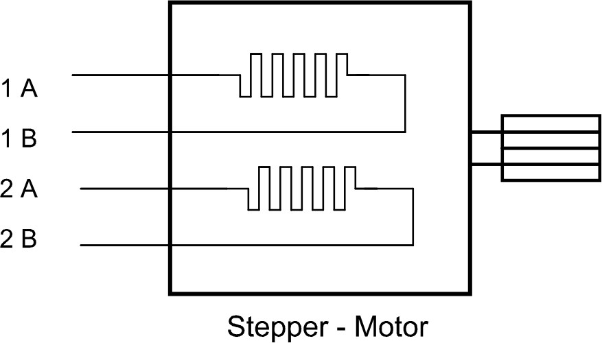 Stepper motors radds electronics for 3d printer stepper2 asfbconference2016 Image collections